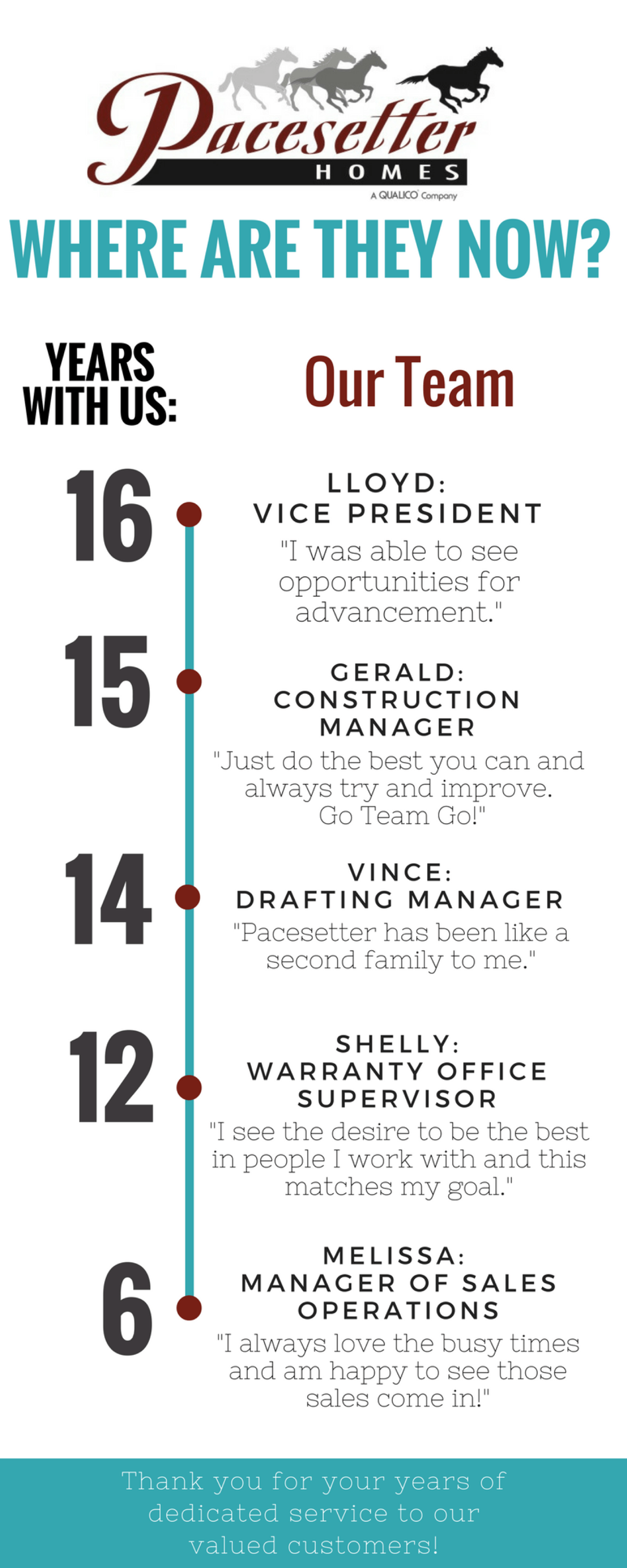 pacesetter-team-where-are-they-now-infographic-featured-image.png